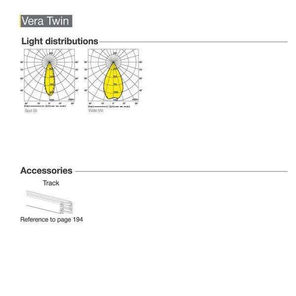 زاویه پخش نور چراغ سقفی ریلی مدرن مدل Vera Twin